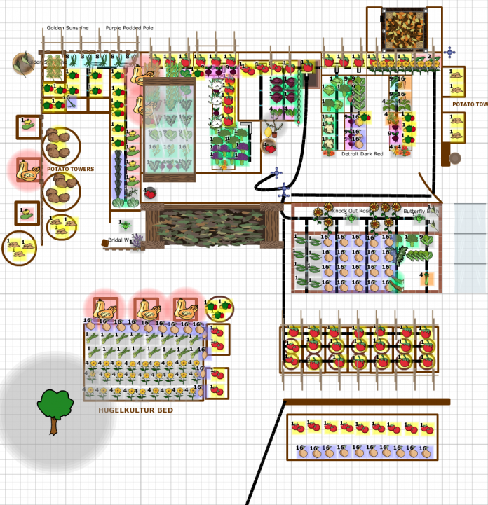 Garden Planning Guides Books Garden Apps and Video Tutorial