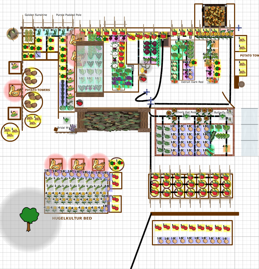 Garden planning guides books garden apps and video for Plan book app